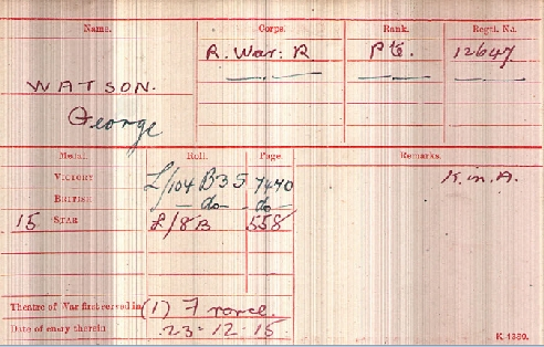 George Watson's Roll Medal Card